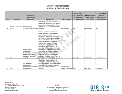 BRR 50 State Noncompete Chart 20130814